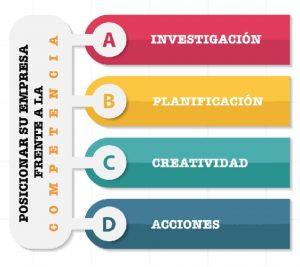 Máster en comunicación, cursos de comunicación